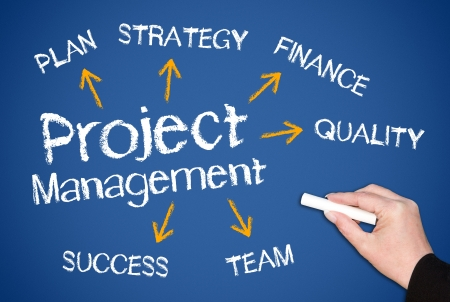 Project Management Stock Photo - 18242543