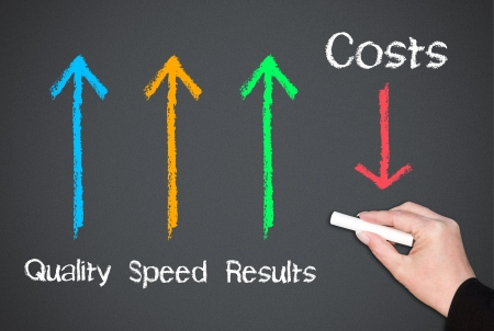 cost reduction: Quality and Performance Management Stock Photo