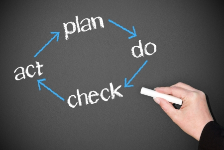 plan do check act - pdca cycle Stock Photo - 18551646