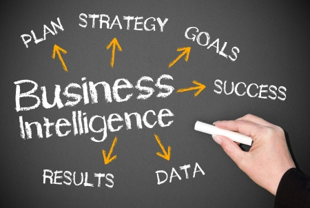 berichterstattung: Business Intelligence