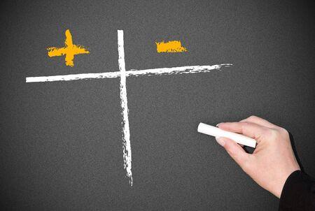 marketingplan: pros and cons