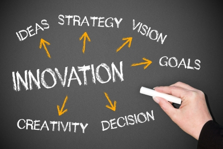 consulting team: Innovation Stock Photo