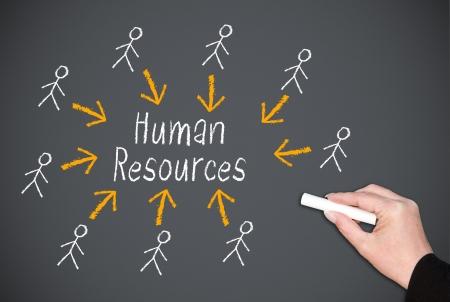competencias laborales: Recursos Humanos