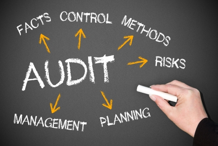 Audit Concept Stock Photo - 19056692