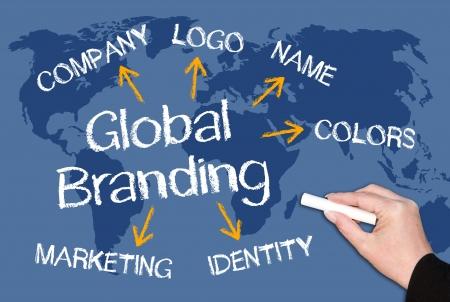 marketingplan: Global Branding