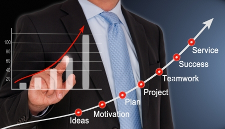 marketingplan: Businessman with Chart and Strategy