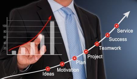 incremento: Hombre de negocios con gráfico y Estrategia