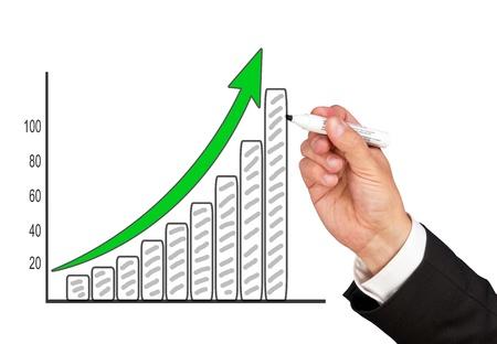controlling: Business Success Diagram