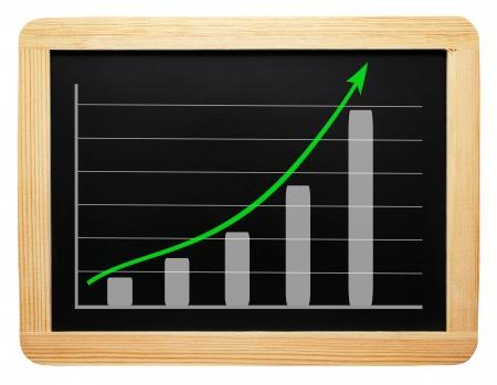 marketingplan: Business Success Chart