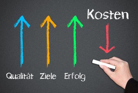 marketingplan: Business und Performance Management Stock Photo