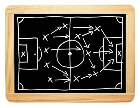 Soccer Tactics on Chalkboard photo