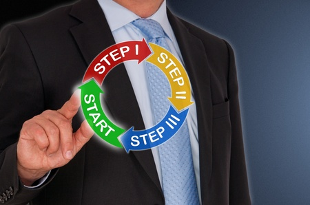 steps to success: Businessman with Start Button Stock Photo