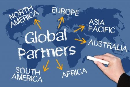 international sales: Global Partners
