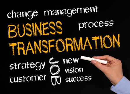 human resources strategy: Business Transformation