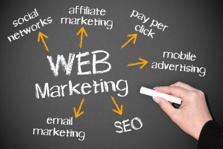 Web Marketing Stock Photo