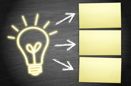 energy management: Great Ideas
