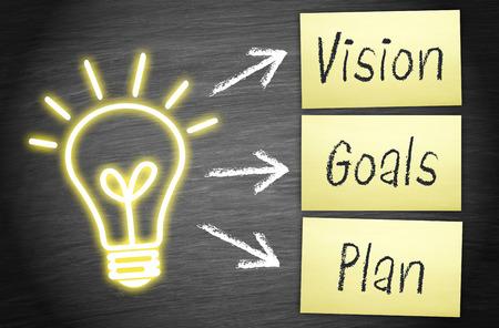 Vision - Goals - Plan photo