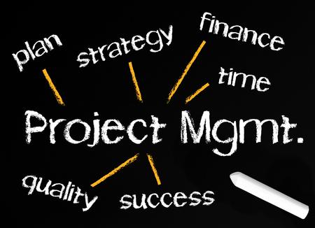foda: Gesti?n de Proyectos