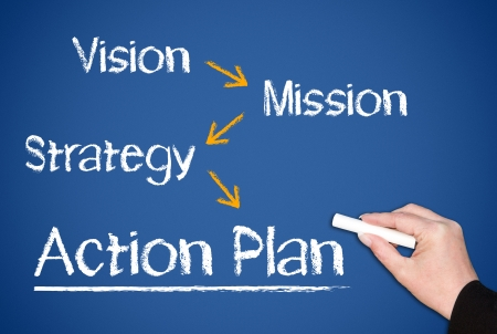 consulting concept: Action Plan