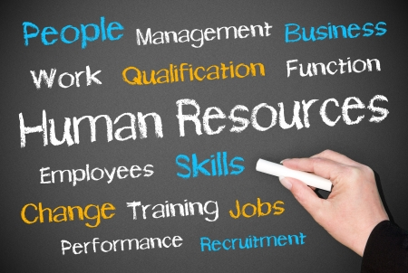 Human Resources - Business Concept photo