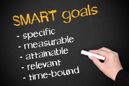 goals: SMART-Ziele