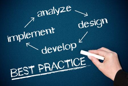great job: Best Practice