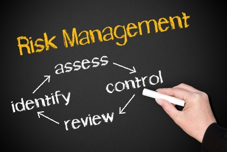compliance: Risk Management