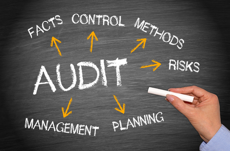 compliance: Audit - Business Concept