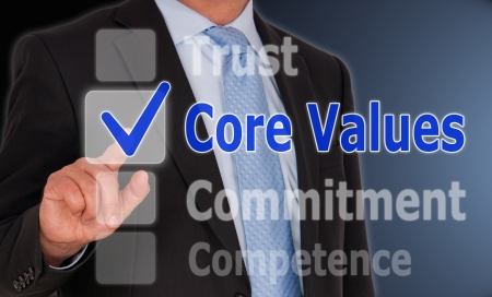 mission statement: Core Values