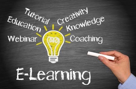 konzepte: E-Learning Lizenzfreie Bilder