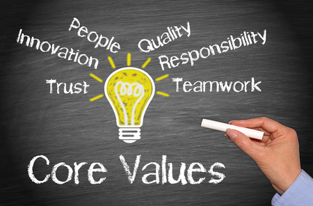 excellent: Core Values