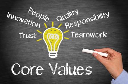 proposito: Valores Fundamentales Foto de archivo