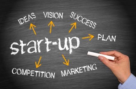 -新しいビジネスのスタートアップ