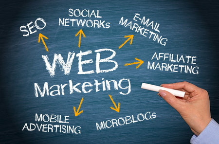 web marketing: Web Marketing Stock Photo