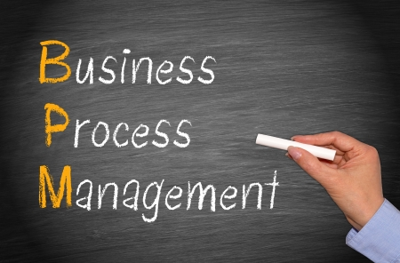 bpm: BPM - Business Process Management