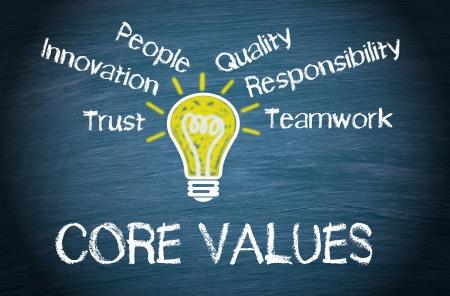 n�cleo: Valores Fundamentales Foto de archivo
