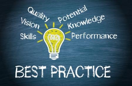 practises: Best Practice