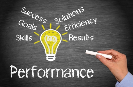 experiences: Performance