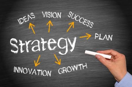 Strategy photo