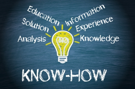 work experience: Know-how