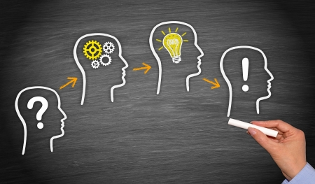 Problém - Analýza - Idea - Solution Reklamní fotografie