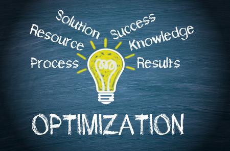 optimal: Optimization