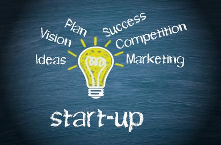 vision futuro: puesta en marcha - Concepto de negocio