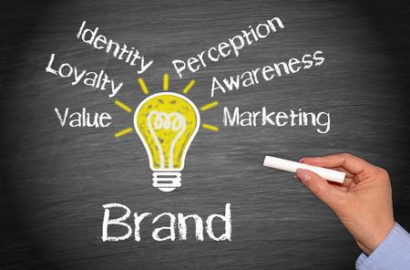 imagen: Marca - Concepto de Marketing