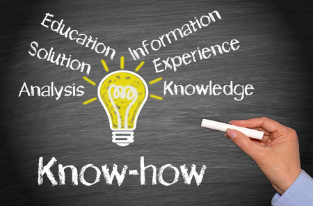 know how: Know-how