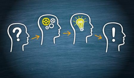 znalost: Problém - analýza - Idea - řešení ikony na tabuli