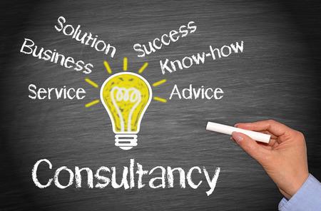 gestion empresarial: Texto Concepto de negocio en la pizarra - Consultoría