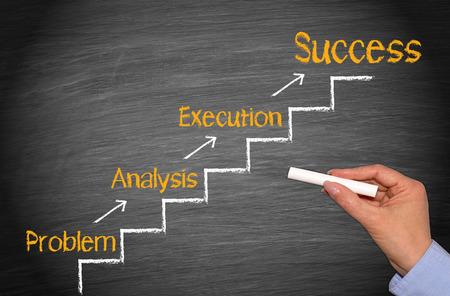 Problem - Analysis - Execution - Success 版權商用圖片 - 27317589
