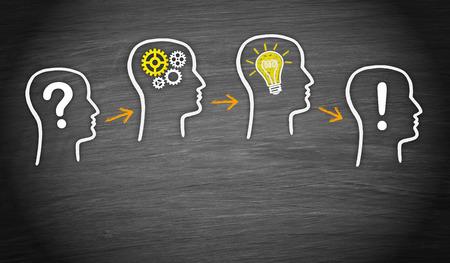 問題 - 分析 - アイデア - ソリューション