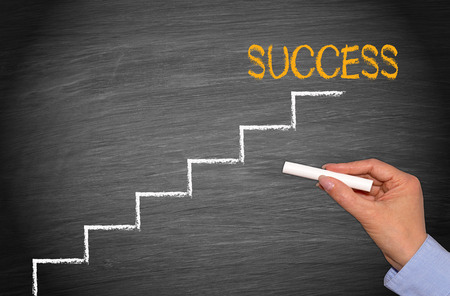 successful leadership: Success